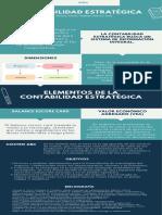 Contabilidad estratégica Infografía