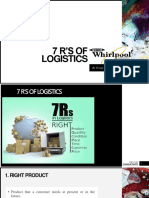 7 R's of logistics
