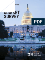 2019 Market Survey