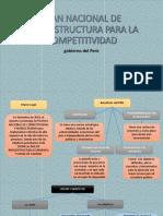 Plan Nacional de Infraestructura Para La Competitividad