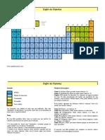 tablaperiodica.pdf