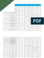 PDV Aliados Comerciales DIRECTV AGO 2019