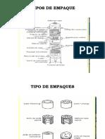 TIPOS DE EMPAQUE.ppt