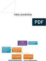 Valor Predictivo