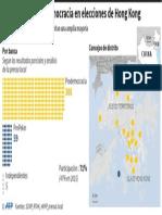 Elecciones Hong Kong