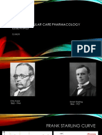 Cardiovascular Care Pharmacology Essentials