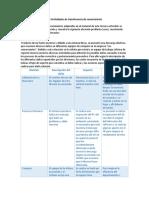 EV2_ Identificación y solución de problemas..docx