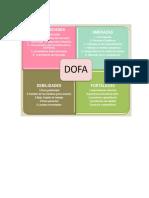 Cruces DOFA.docx