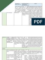 Cuadro comparativo agenda 2030, Plan Nacional de desarrollo 2019-2024 y Programa sectorial veracruzano 2019-2024