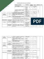 Dosifiacion Ciencia II y III