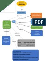 Mapa Metodologia de La Investigación