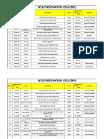 Ncr Log Sheet (Cbpl)