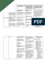 modelos sicopatologicos.docx