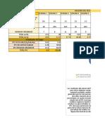 TAS 434 FernándezMishell Càlculo PPC