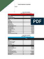 RIZKA NURUL OKTAVIANI_120110180007_TugasFinancialPlanning.xlsx
