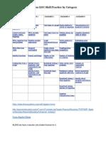 EOC Algebra 1 Digital Resources.docx