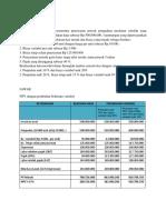 Soal dan Pembahasan Manajemen Keuangan