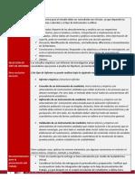 Guía de Proyecto - S1 3-4