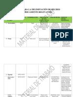 3. CUADRO PARA LA DELIMITACIÓN DE HECHOS JURÍDICAMENTE RELEVANTES (link) CARTAGENA.docx
