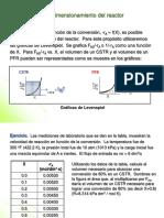 Reactoresquímicosuno f