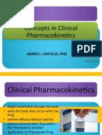 Clinical Pharmacokinetics
