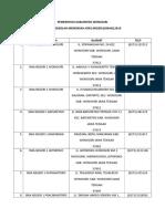 Daftar Sma Wng