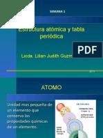 01EstructuraAtómica2011.ppt