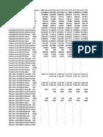 Popular Indicators.xlsx