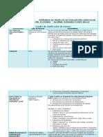 Cuadro de clasificación de normas