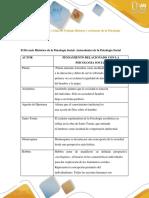 PSICOLOGIA SOCIAL FASE 1