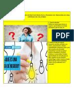 Pasos de Los Aspectos Más Significativos en El Proceso de Creación de Una Empresa en Colombia