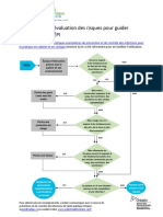 Clinical Office Risk Algorithm Ppe