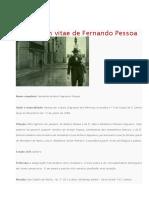 Curriculum Vitae de Fernando Pessoa