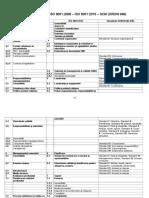Comparatie ISO 9001 SCM