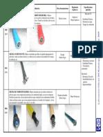 clasificacion de mechas.pdf
