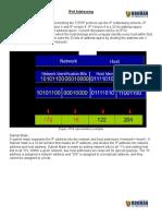 IPV4 Handout
