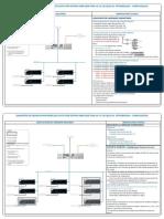Remote I/O Using Ethernet Protocol