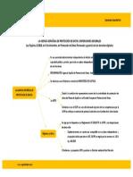 Agencia Española de Protección de Datos- Disposiciones Generales