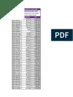 Jet Airways Summary of TDS AME & Cockpit Crew.pdf