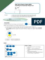 LKPD Penjumlahan Dan Pengurangan Bilangan Bulat