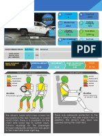 Perodua Aruz Digital Report