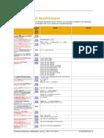 Infrastructure Questionnaire- SAP HANA