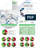 2010 CP Outsourcing Survey