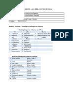 Ranking Empresas Mineras