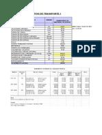 4.Rendim Transporte OS.008-2019.xls