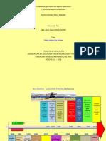 Líneas de Tiempo PDF