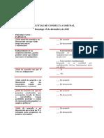 Preguntas de Consulta Municipal 2019