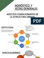 Estructura Urbana Aspectos Condicionantes de La Estructura Urbana
