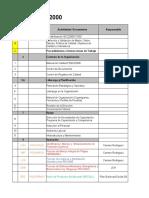 Procedimientos y Dueos de Proceso Fssc22000