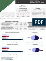 Instituciones Financieras de Paraguay - Septiembre 2019